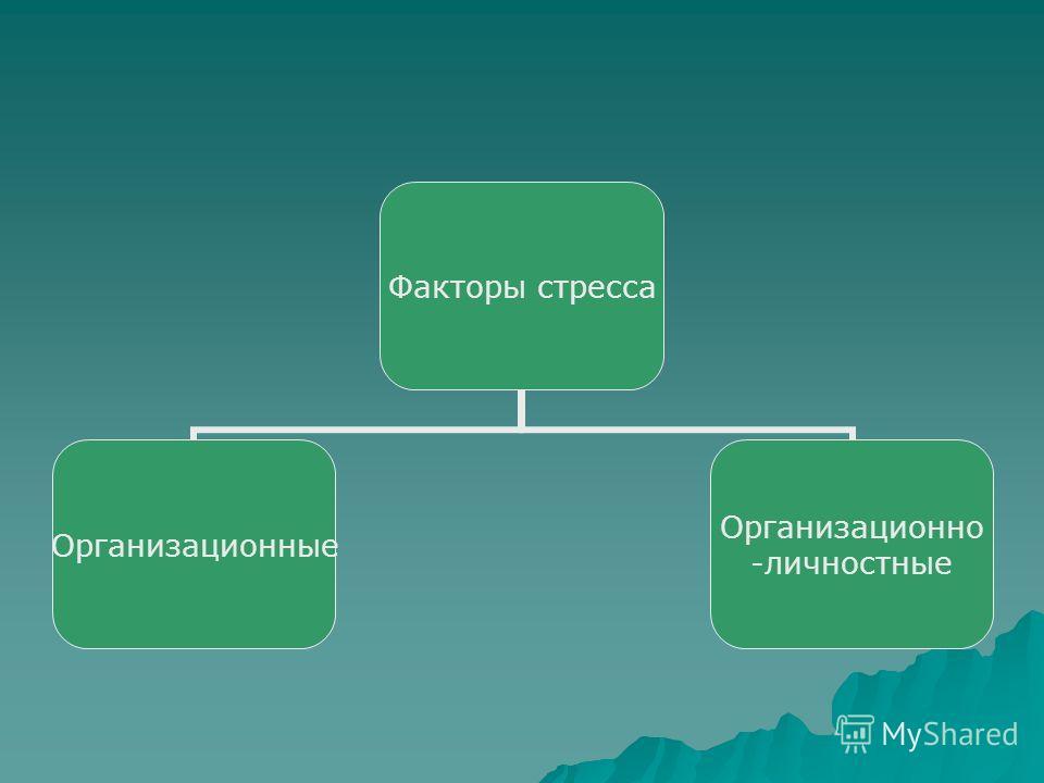 Факторы стресса Организационные Организационно -личностные