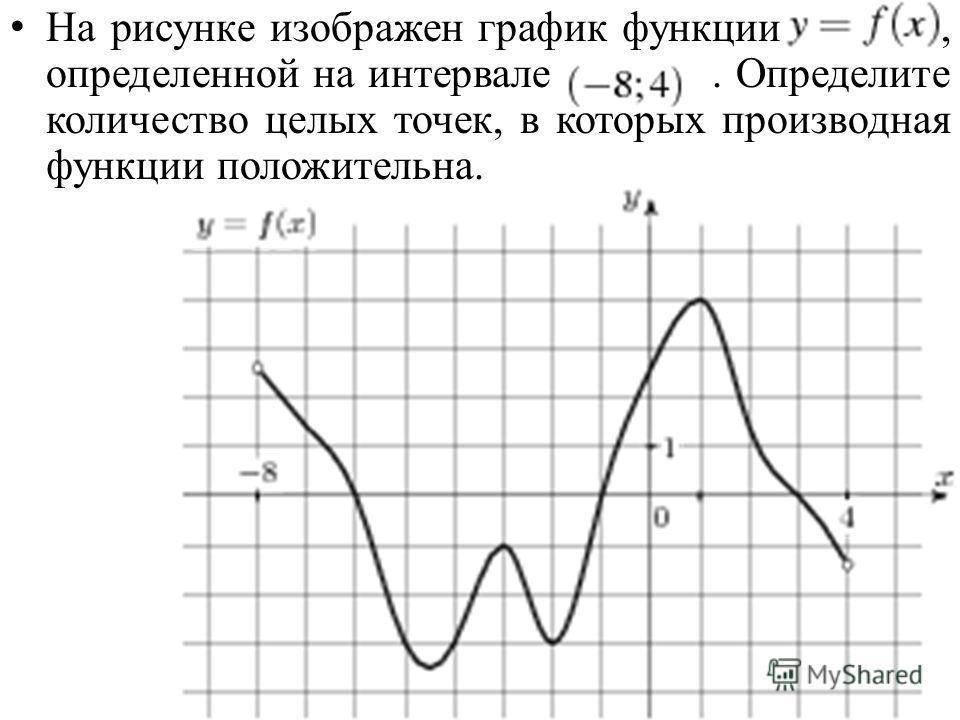 На рисунке изображен график функции, определенной на интервале. Определите количество целых точек, в которых производная функции положительна.
