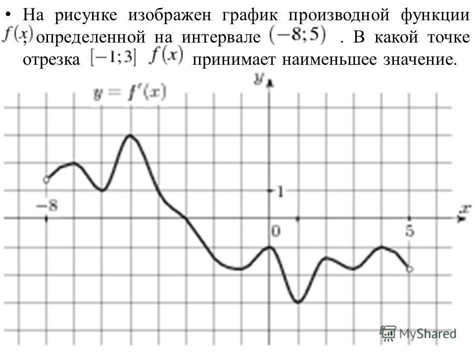 На рисунке изображен график производной функции, определенной на интервале. В какой точке отрезка принимает наименьшее значение.