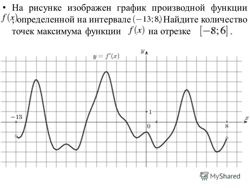 На рисунке изображен график производной функции, определенной на интервале. Найдите количество точек максимума функции на отрезке.
