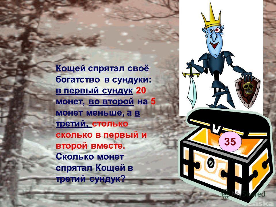 Кощей спрятал своё богатство в сундуки: в первый сундук 20 монет, во второй на 5 монет меньше, а в третий, столько сколько в первый и второй вместе. Сколько монет спрятал Кощей в третий сундук? 35