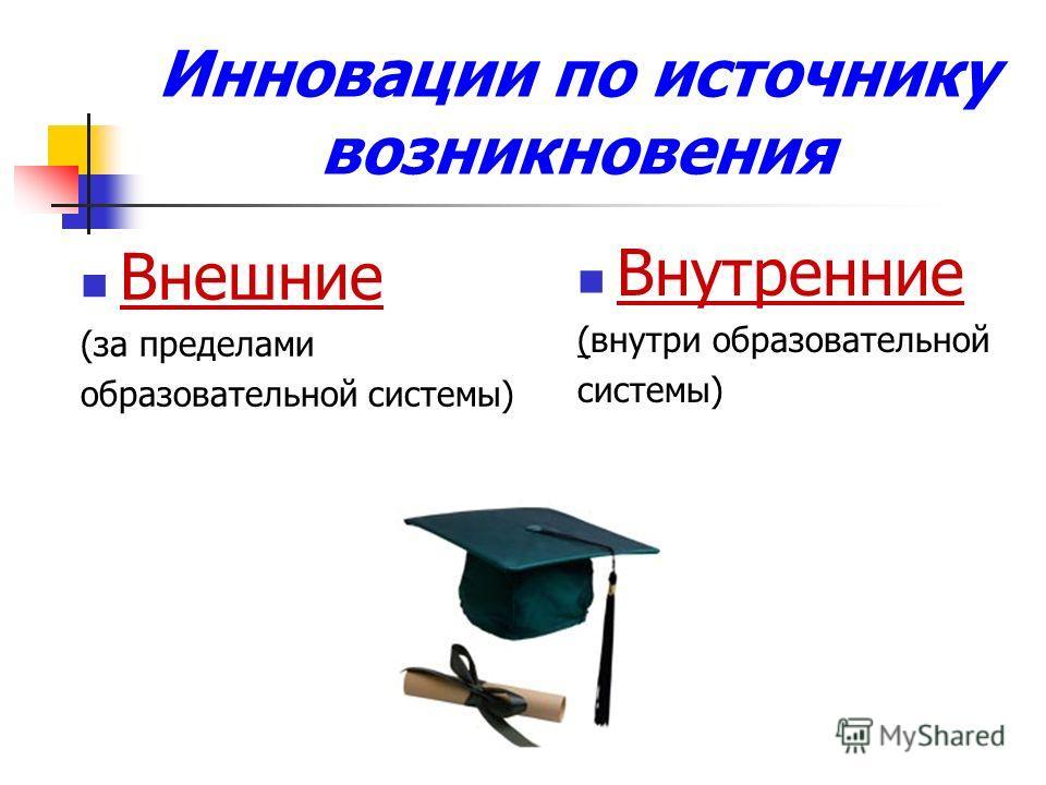 Инновации по источнику возникновения Внешние (за пределами образовательной системы) Внутренние (внутри образовательной системы)