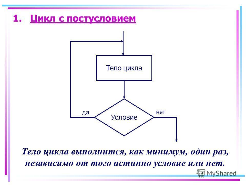 1. Цикл с постусловием Тело цикла выполнится, как минимум, один раз, независимо от того истинно условие или нет. Условие Тело цикла да нет