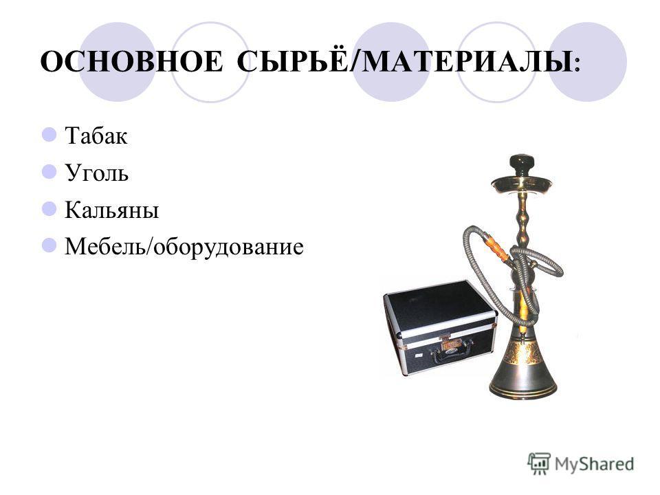 ОСНОВНОЕ СЫРЬЁ / МАТЕРИАЛЫ : Табак Уголь Кальяны Мебель/оборудование