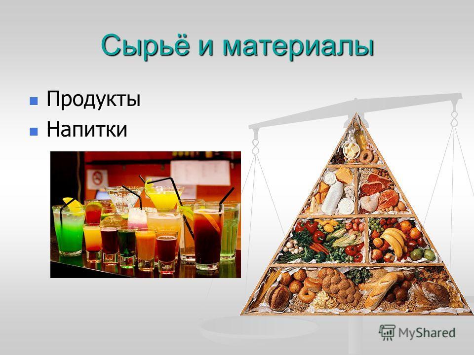 Сырьё и материалы Продукты Продукты Напитки Напитки