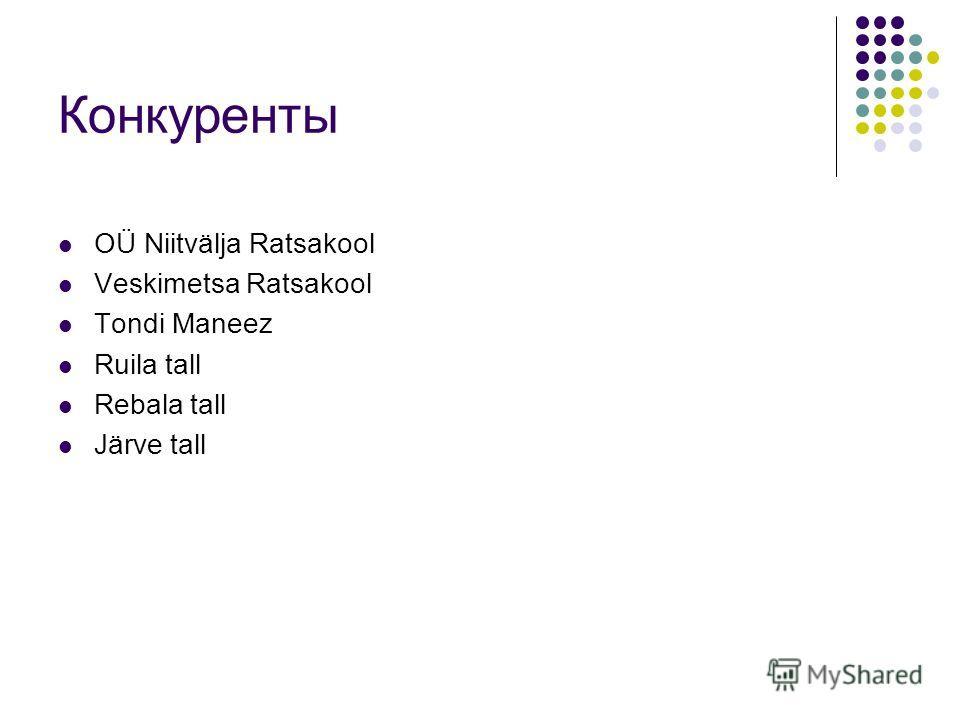 Конкуренты OÜ Niitvälja Ratsakool Veskimetsa Ratsakool Tondi Maneez Ruila tall Rebala tall Järve tall