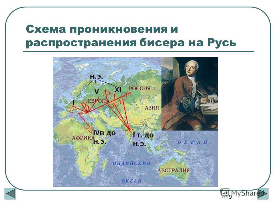 9 Схема проникновения и распространения бисера на Русь