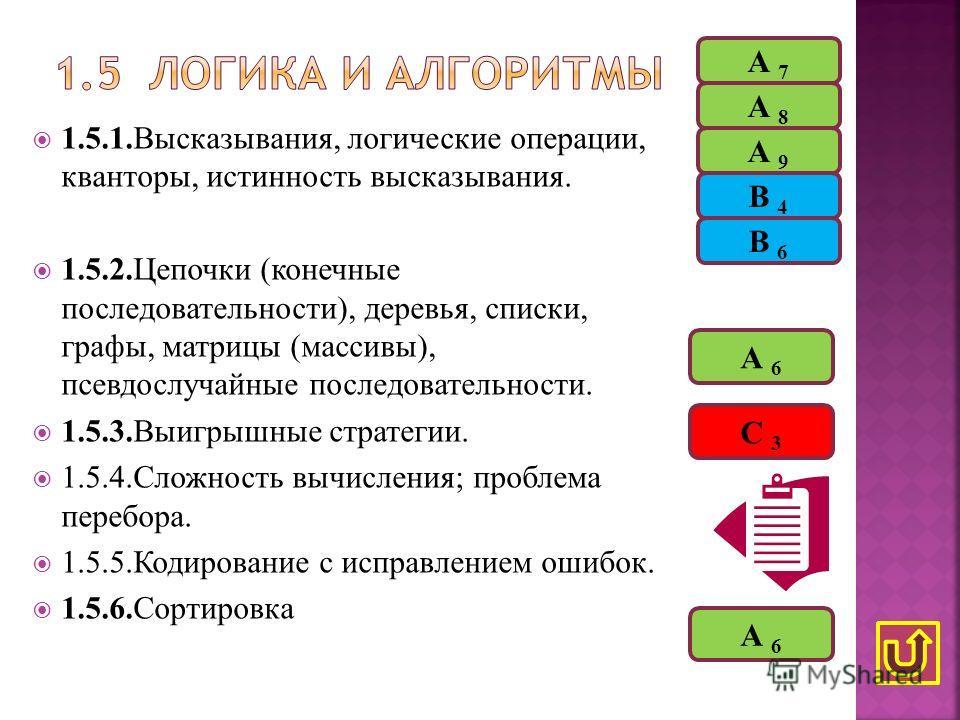 А 6 1.5.1.Высказывания, логические операции, кванторы, истинность высказывания. 1.5.2.Цепочки (конечные последовательности), деревья, списки, графы, матрицы (массивы), псевдослучайные последовательности. 1.5.3.Выигрышные стратегии. 1.5.4.Сложность вы