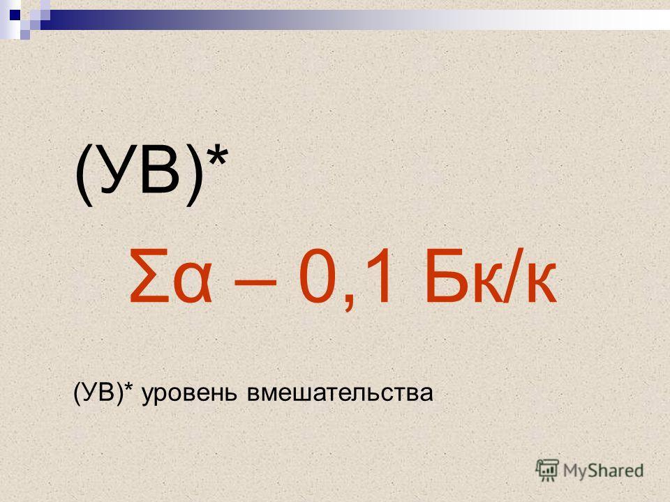 Σα – 0,1 Бк/к (УВ)* (УВ)* уровень вмешательства
