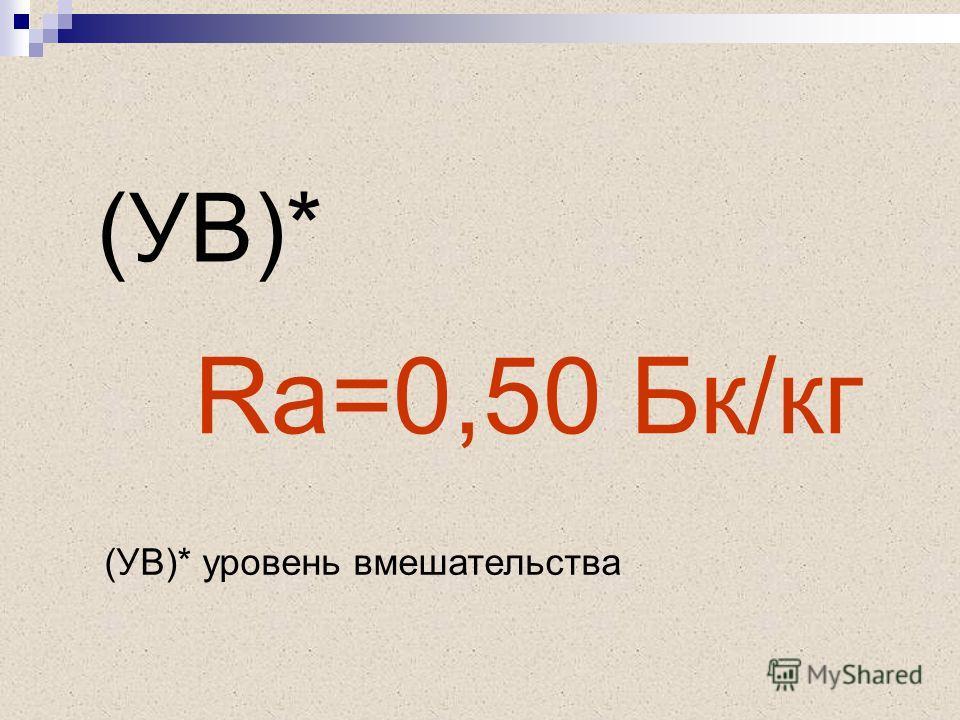 Ra=0,50 Бк/кг (УВ)* (УВ)* уровень вмешательства