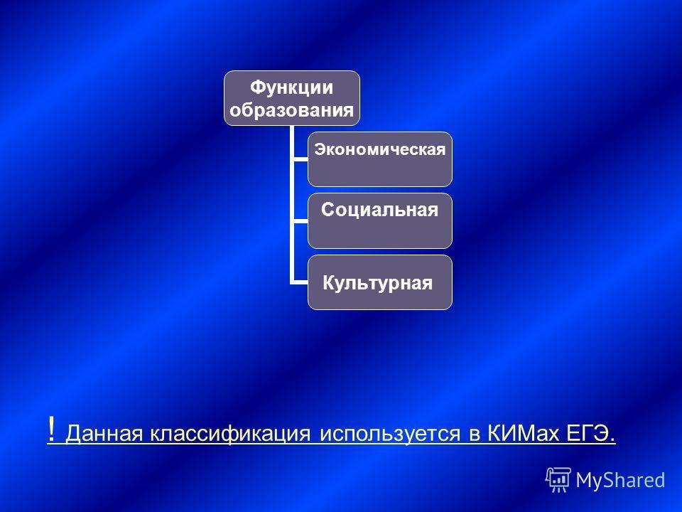 ! Данная классификация используется в КИМах ЕГЭ. Функции образования Экономическая Социальная Культурная