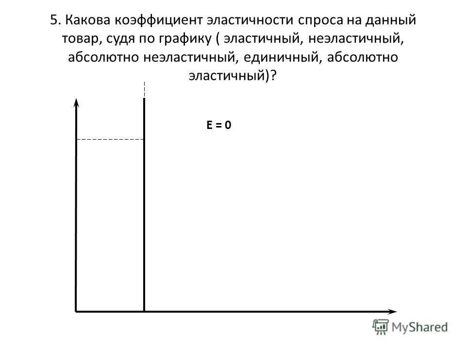 5. Какова коэффициент эластичности спроса на данный товар, судя по графику ( эластичный, неэластичный, абсолютно неэластичный, единичный, абсолютно эластичный)? E = 0