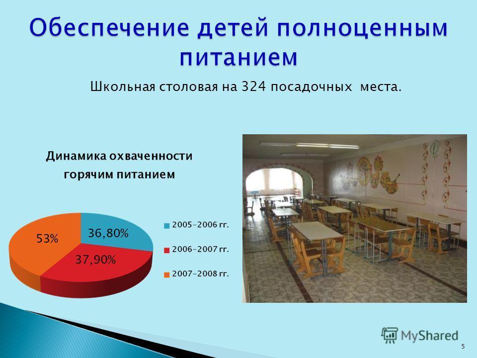 Школьная столовая на 324 посадочных места. 5