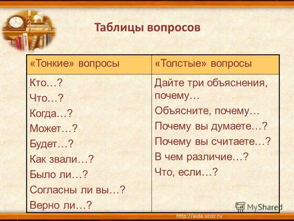 15 Таблицы вопросов «Тонкие» вопросы«Толстые» вопросы Кто…? Что…? Когда…? Может…? Будет…? Как звали…? Было ли…? Согласны ли вы…? Верно ли…? Дайте три объяснения, почему… Объясните, почему… Почему вы думаете…? Почему вы считаете…? В чем различие…? Что