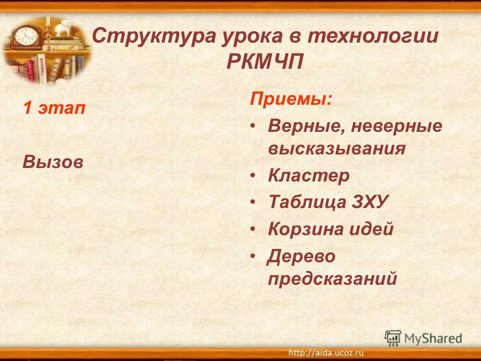 Структура урока в технологии РКМЧП 1 этап Вызов Приемы: Верные, неверные высказывания Кластер Таблица ЗХУ Корзина идей Дерево предсказаний