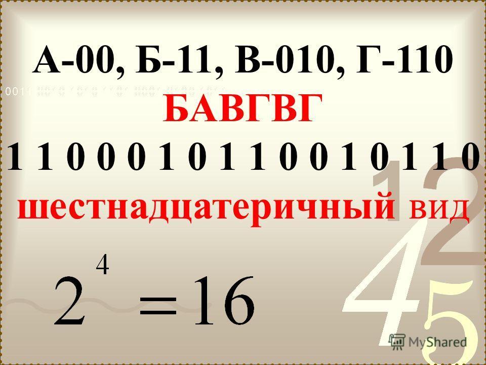 А-00, Б-11, В-010, Г-110 БАВГВГ 1 1 0 0 0 1 0 1 1 0 0 1 0 1 1 0 шестнадцатеричный вид