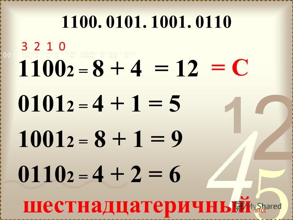 1100. 0101. 1001. 0110 1100 2 = 8 + 4 = 12 0101 2 = 4 + 1 = 5 1001 2 = 8 + 1 = 9 0110 2 = 4 + 2 = 6 3 2 1 0 шестнадцатеричный вид = С