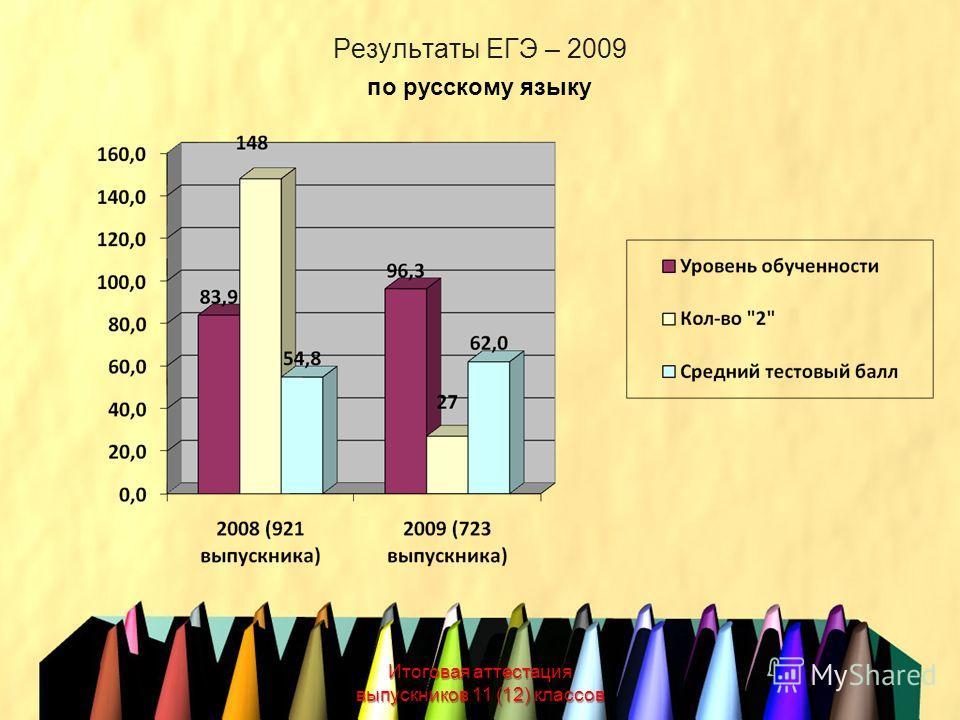 Результаты ЕГЭ – 2009 Итоговая аттестация выпускников 11 (12) классов по русскому языку