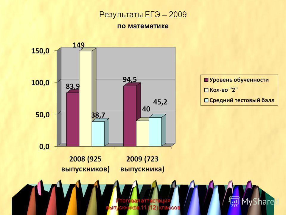 Результаты ЕГЭ – 2009 Итоговая аттестация выпускников 11 (12) классов по математике