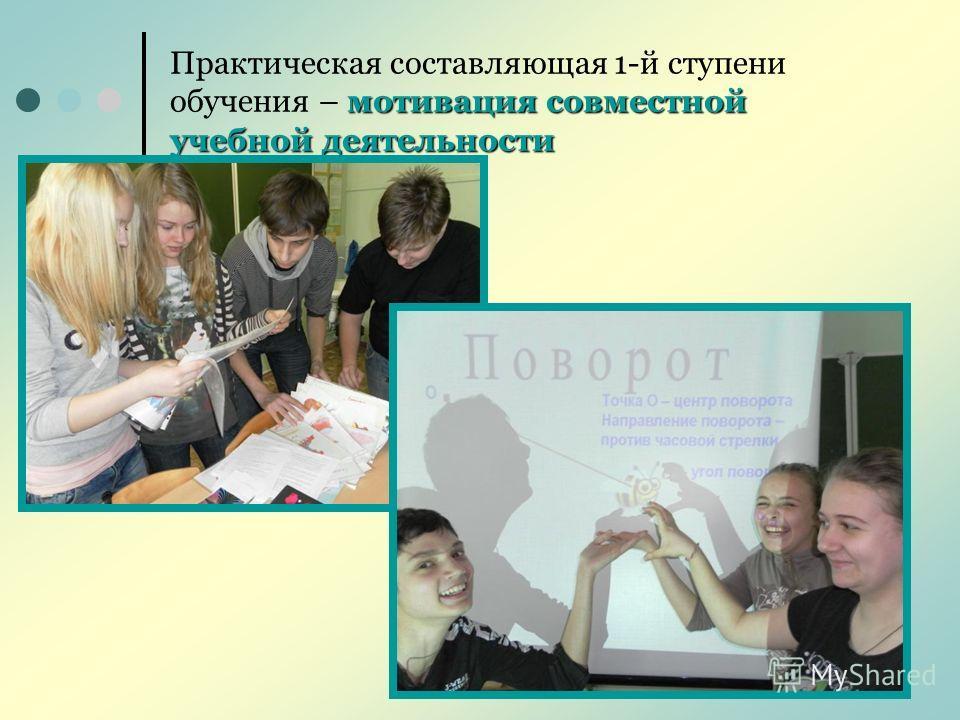 мотивация совместной учебной деятельности Практическая составляющая 1-й ступени обучения – мотивация совместной учебной деятельности