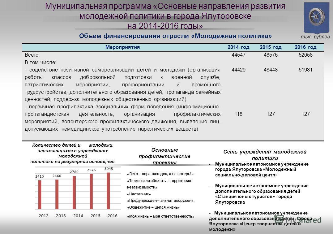 Распределение текущих расходов в рамках муниципальной программы в сфере культуры на 2014 год по направлениям Текущие расходы 80 701 тыс. руб. Библиотечные услуги 14 409 тыс. руб. Посещения библиотек, посещений. Услуги народных художественных промысло