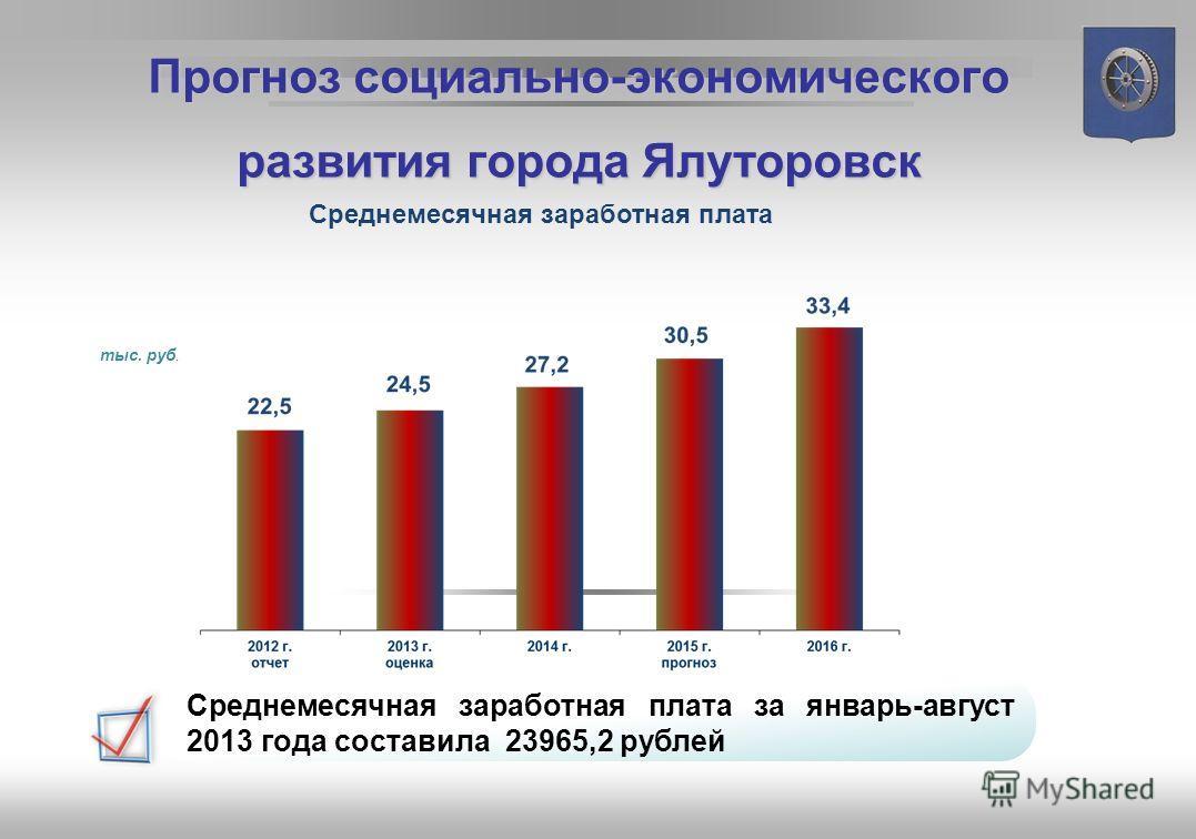Оборот розничной торговли 2012год-отчет112,7 2013 год оценка106 2014 год прогноз106,2 2015 год прогноз106 2016 год прогноз106 Прогноз социально-экономического развития города Ялуторовск