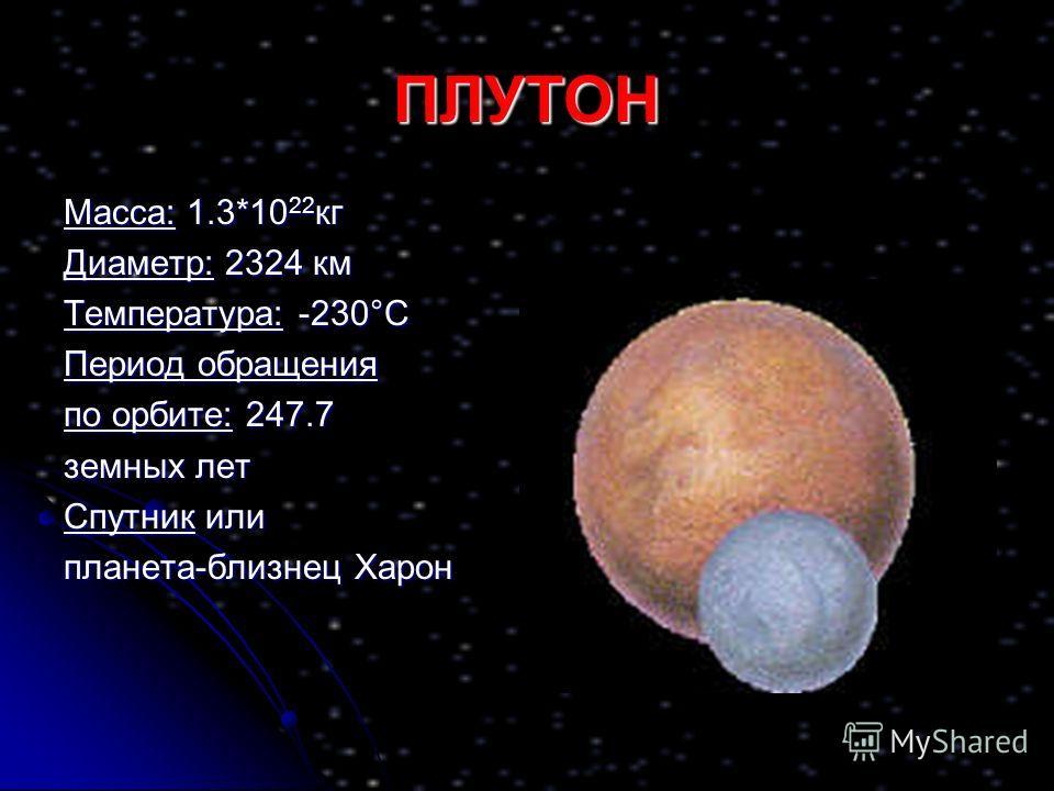 ПЛУТОН Масса: 1.3*10 22 кг Диаметр: 2324 км Температура: -230°С Период обращения по орбите: 247.7 земных лет Спутник или планета-близнец Харон