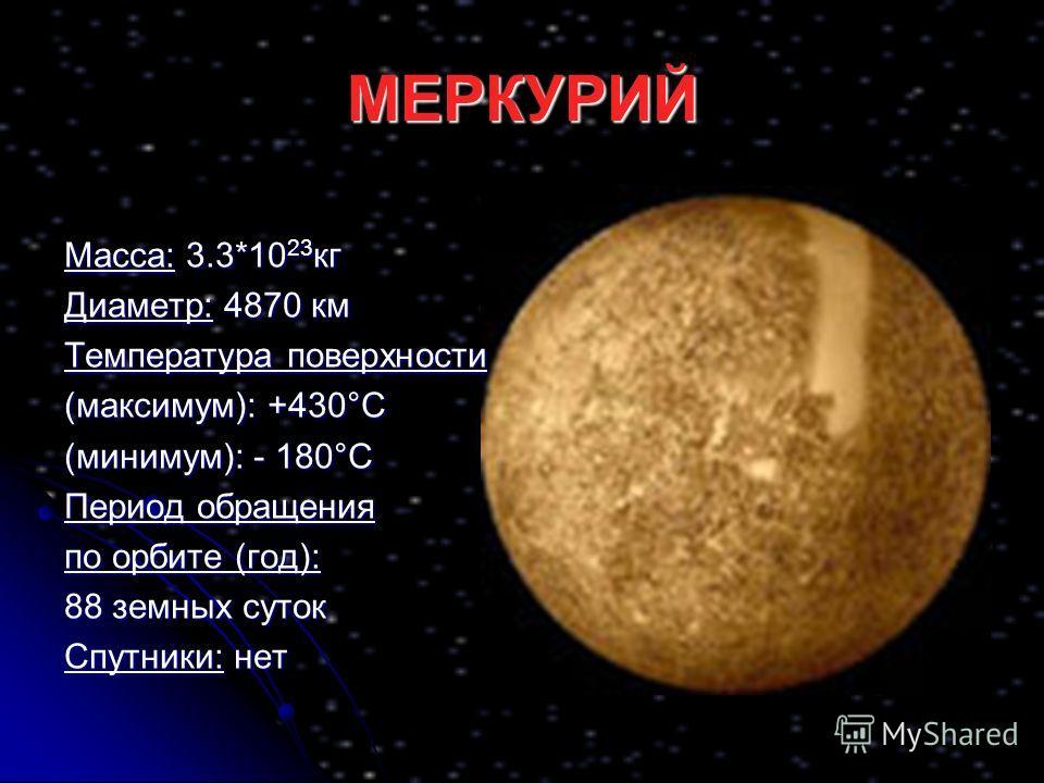 МЕРКУРИЙ Масса: 3.3*10 23 кг Диаметр: 4870 км Температура поверхности (максимум): +430°С (минимум): - 180°С Период обращения по орбите (год): 88 земных суток Спутники: нет