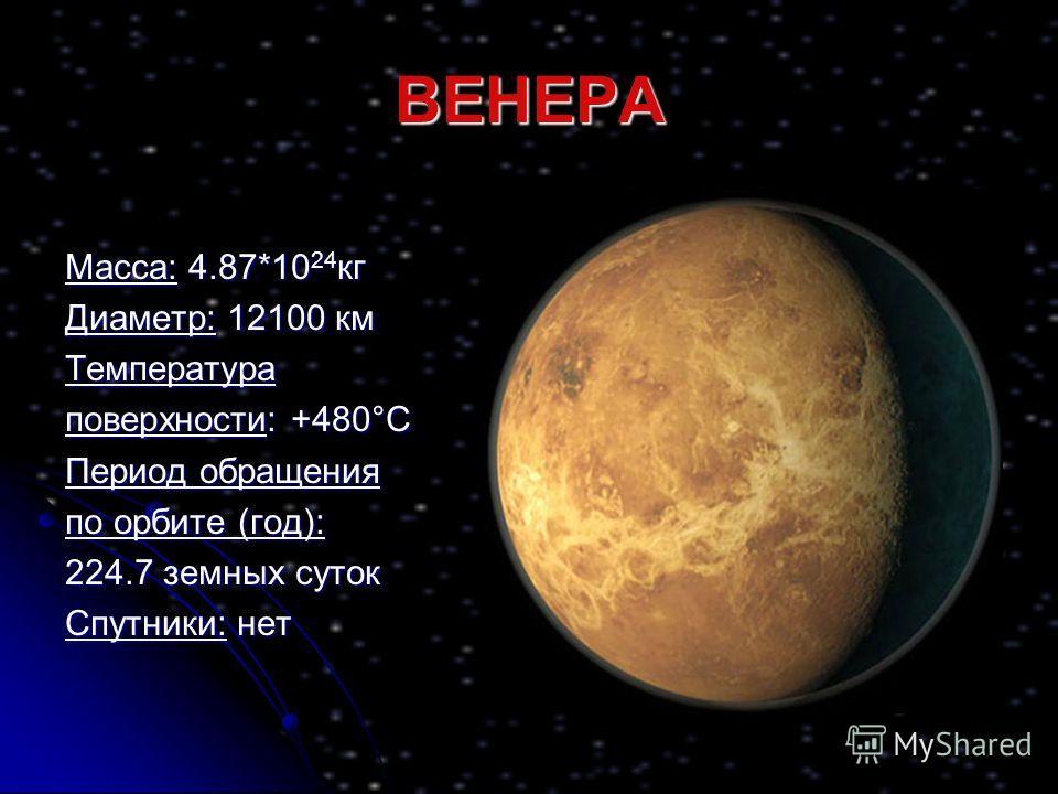 ВЕНЕРА Масса: 4.87*10 24 кг Диаметр: 12100 км Температура поверхности: +480°С Период обращения по орбите (год): 224.7 земных суток Спутники: нет