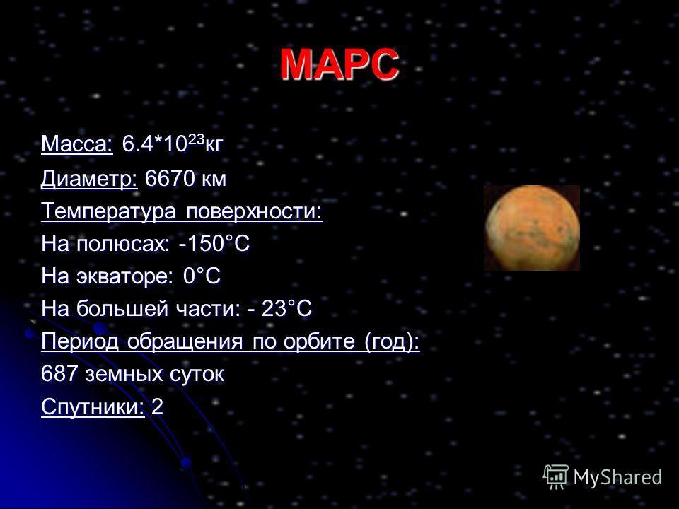 МАРС Масса: 6.4*10 23 кг Диаметр: 6670 км Температура поверхности: На полюсах: -150°С На экваторе: 0°С На большей части: - 23°С Период обращения по орбите (год): 687 земных суток Спутники: 2