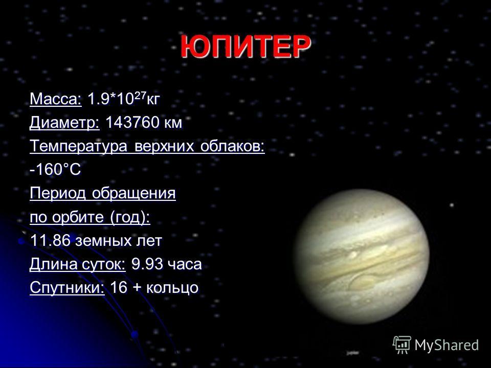 ЮПИТЕР Масса: 1.9*10 27 кг Диаметр: 143760 км Температура верхних облаков: -160°С Период обращения по орбите (год): 11.86 земных лет Длина суток: 9.93 часа Спутники: 16 + кольцо