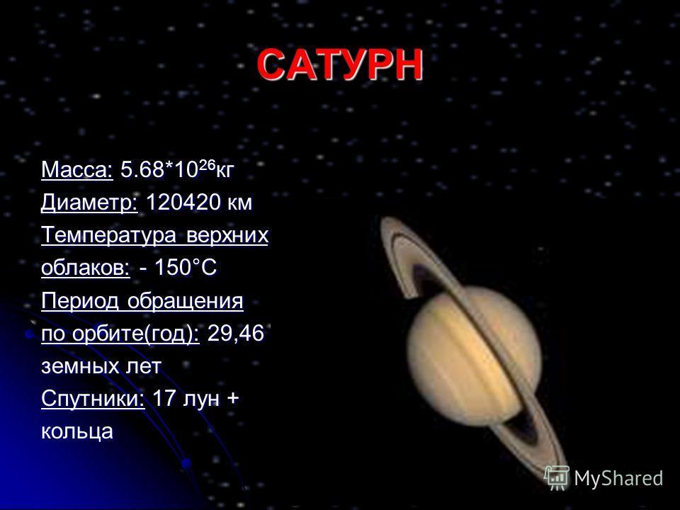 САТУРН Масса: 5.68*10 26 кг Диаметр: 120420 км Температура верхних облаков: - 150°С Период обращения по орбите(год): 29,46 земных лет Спутники: 17 лун + кольца
