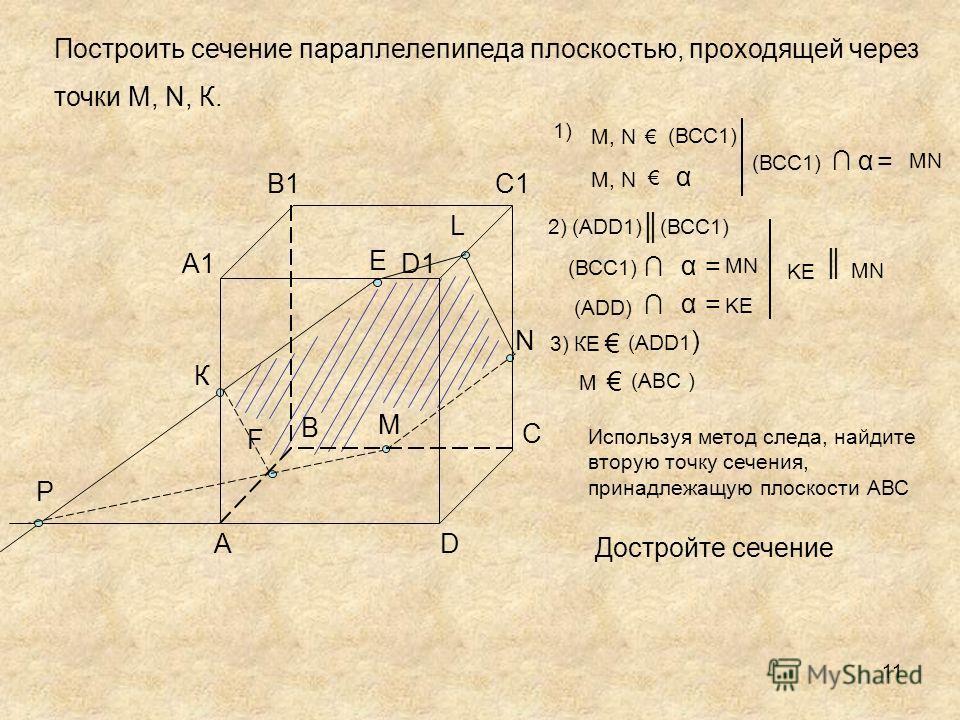 (ВСС1) α = МNМN α М, N 1) (ВСС1) М, N 2) (ВСС1)(ADD1) (ВСС1) α = MN E (ADD) α = KE KE MN (ADD1 ) 3)КЕM (ABC ) F P L Используя метод следа, найдите вторую точку сечения, принадлежащую плоскости АВС Достройте сечение 11 Построить сечение параллелепипед