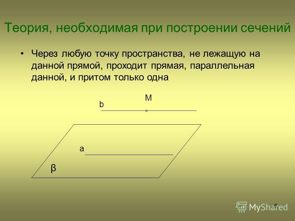 Теория, необходимая при построении сечений Через любую точку пространства, не лежащую на данной прямой, проходит прямая, параллельная данной, и притом только одна b β а М 6