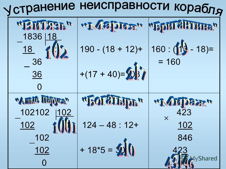 1836 18 18 12 36 0 190 - (18 + 12)+ +(17 + 40)=103 160 : ( 18 - 18)= = 160 102102 102 102 11 102 0 124 – 48 : 12+ + 18*5 = 30 423 102 846 423 5076