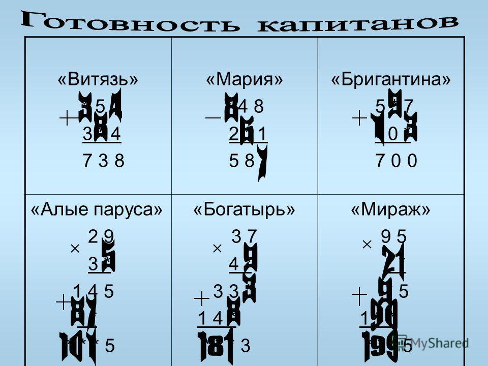 «Витязь» * 5 * 3 * 4 7 3 8 «Мария» * 4 8 2 * 1 5 8 * «Бригантина» 5 * 7 * 0 * 7 0 0 «Алые паруса» 2 9 3 * 1 4 5 * * * * * 5 «Богатырь» 3 7 4 * 3 3 * 1 4 * * * * 3 «Мираж» 9 5 * * 5 1 * * * * * 5
