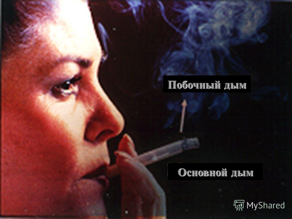 * побочного дыма от сигареты * основного дыма, выдыхаемого курильщиками Невольные курильщики подвергаются воздействию