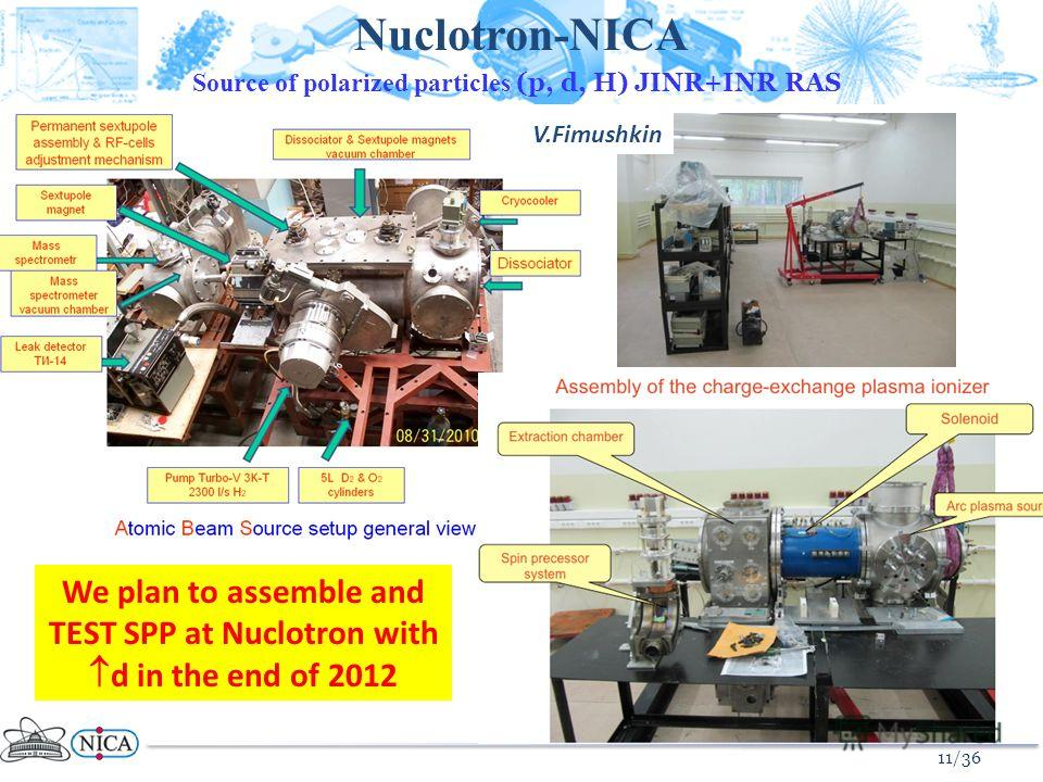 11/36 Source of polarized particles (p, d, H) JINR+INR RAS Nuclotron-NICA We plan to assemble and TEST SPP at Nuclotron with d in the end of 2012 V.Fimushkin