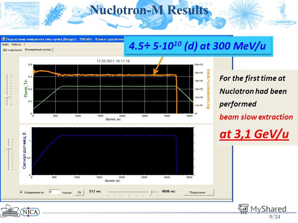 4.5÷ 5·10 10 (d) at 300 MeV/u For the first time at Nuclotron had been performed beam slow extraction at 3,1 GeV/u 9/34 Nuclotron-M Results