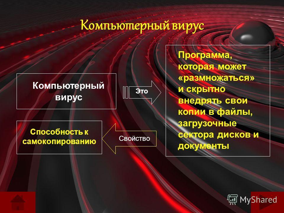 Компьютерный вирус Программа, которая может «размножаться» и скрытно внедрять свои копии в файлы, загрузочные сектора дисков и документы Это Свойство Способность к самокопированию