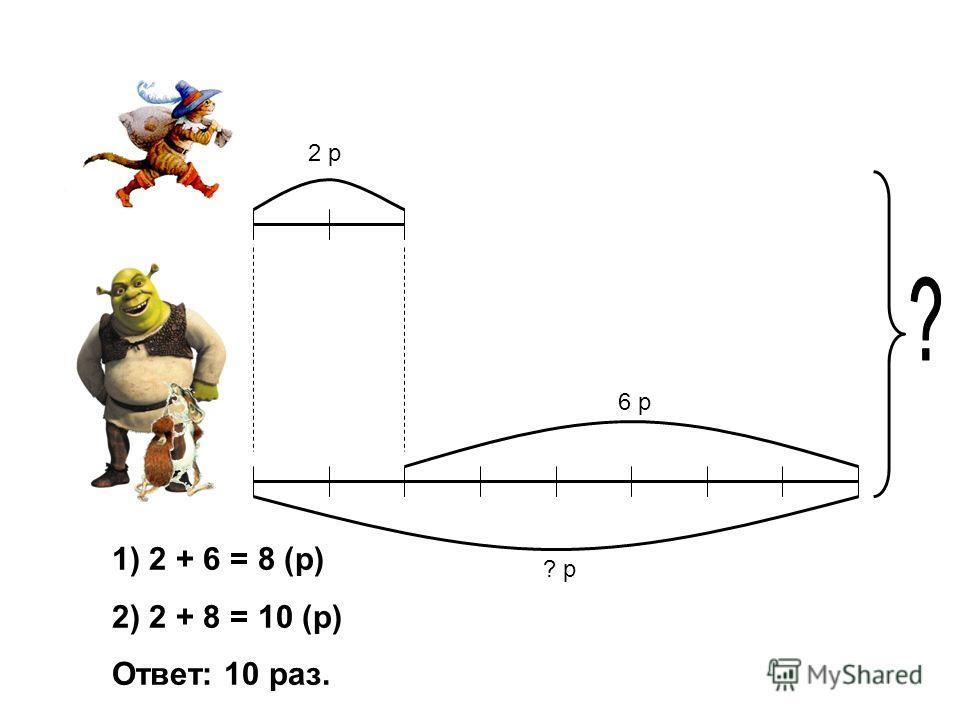 1) 2 + 6 = 8 (р) 2) 2 + 8 = 10 (р) Ответ: 10 раз. 2 р 6 р ? р