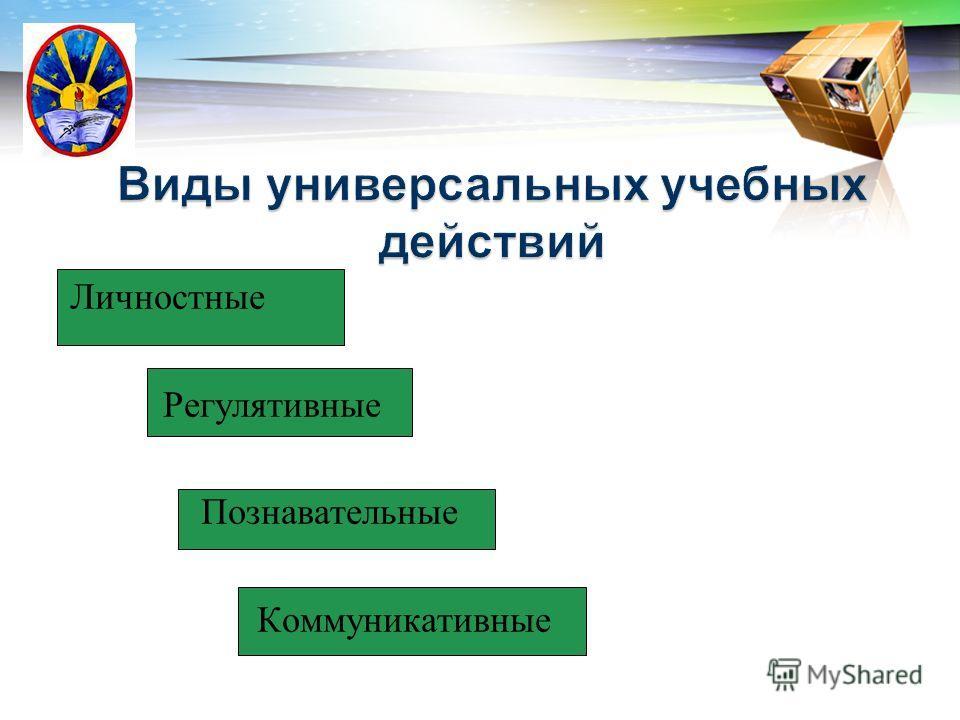 LOGO Личностные Регулятивные Познавательные Коммуникативные