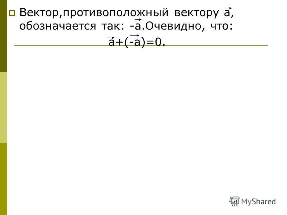 Вектор,противоположный вектору а, обозначается так: -а.Очевидно, что: а+(-а)=0.
