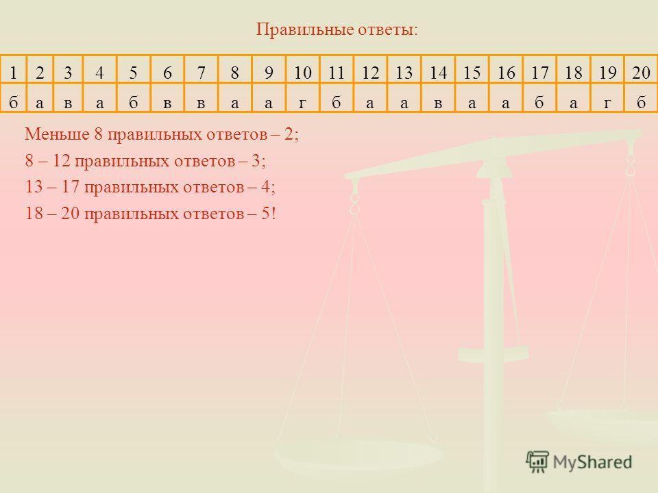 Правильные ответы: Меньше 8 правильных ответов – 2; 8 – 12 правильных ответов – 3; 13 – 17 правильных ответов – 4; 18 – 20 правильных ответов – 5! 1234567891011121314151617181920 бавабвваагбааваабагб