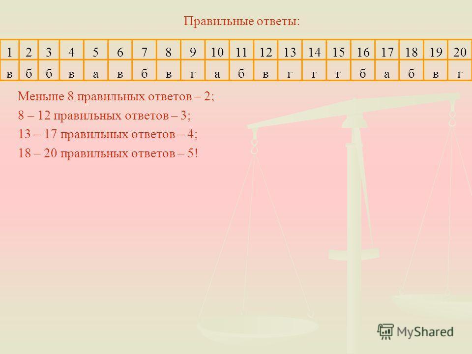 Правильные ответы: Меньше 8 правильных ответов – 2; 8 – 12 правильных ответов – 3; 13 – 17 правильных ответов – 4; 18 – 20 правильных ответов – 5! 1234567891011121314151617181920 вббвавбвгабвгггбабвг