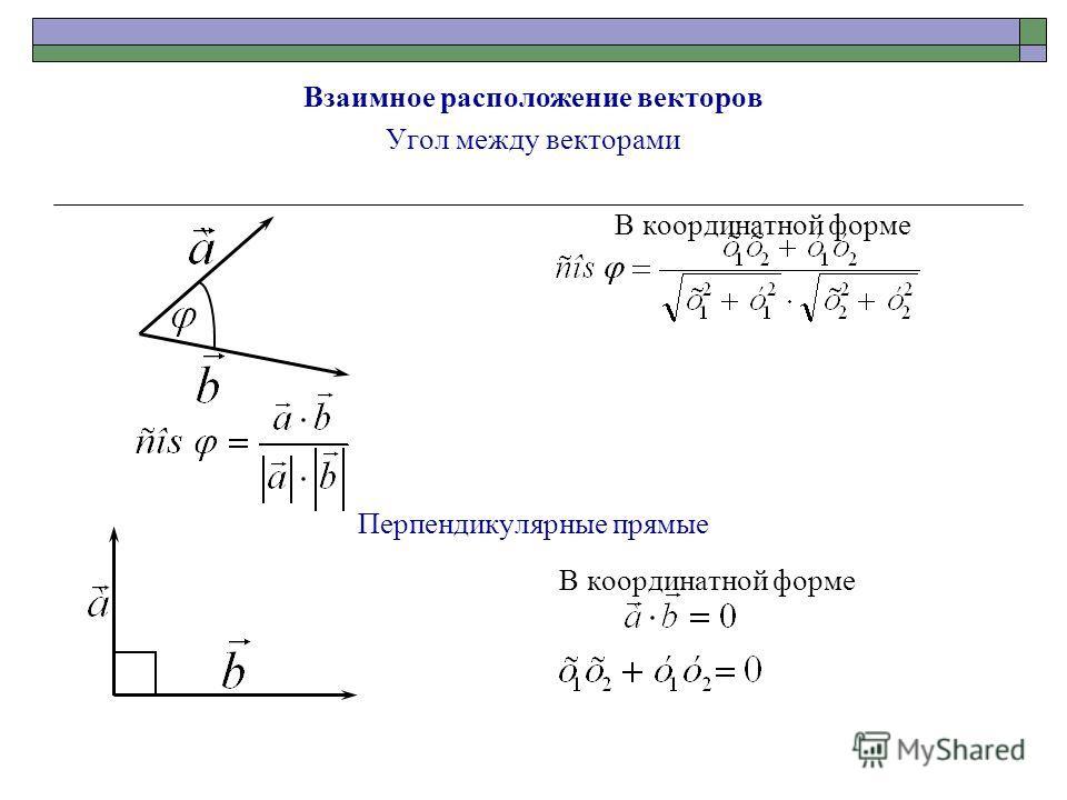 Взаимное расположение векторов Угол между векторами В координатной форме Перпендикулярные прямые В координатной форме