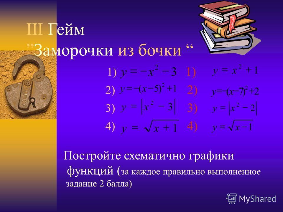 17.12.2013 Изобразите схематически графики функций ( за каждое правильно выполненное задание 2 балла ) IIIГейм Заморочкииз бочки 1) 1) 2) 2) 3) 3) 4) 4) 3 2 xy 1)5( 2 xy 3 2 xy 1 xy 1 2 xy 1 xy 2)7( 2 xy 2 2 xy Постройте схематично графики функций (