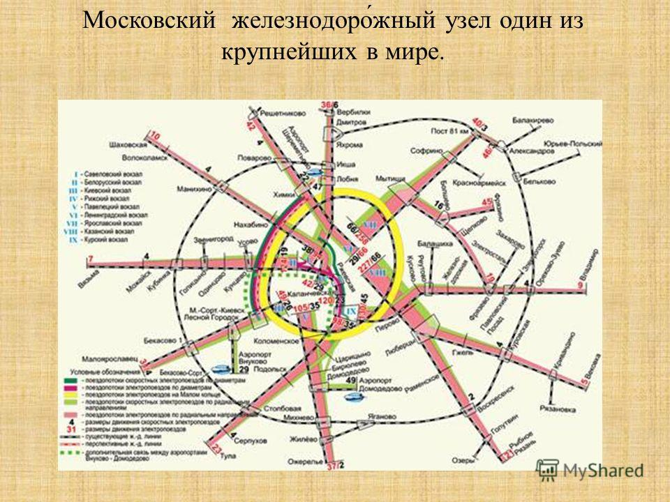Московский железнодоро́жный узел один из крупнейших в мире.