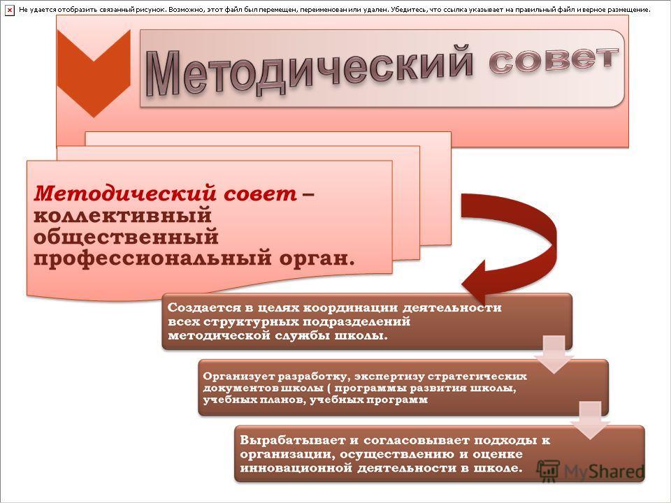 Методический совет – коллективный общественный профессиональный орган.