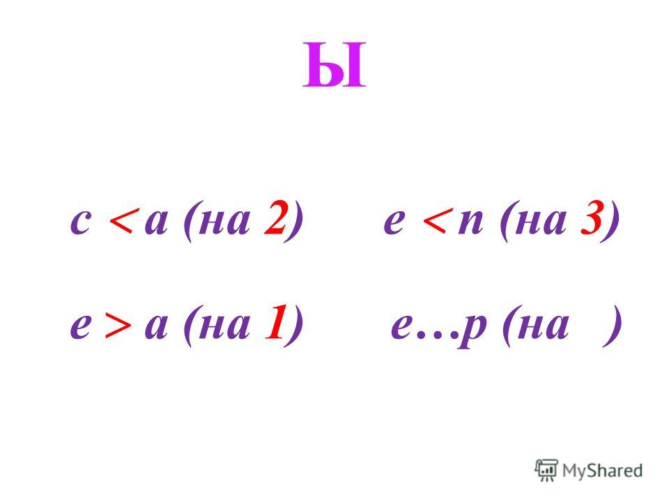 Ы с а (на 2) е а (на 1) е п (на 3) е…р (на )